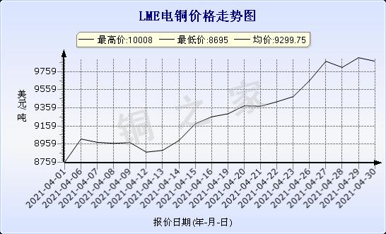 chart-0_2_7_0_2020-07-05_2020-08-05_1_1